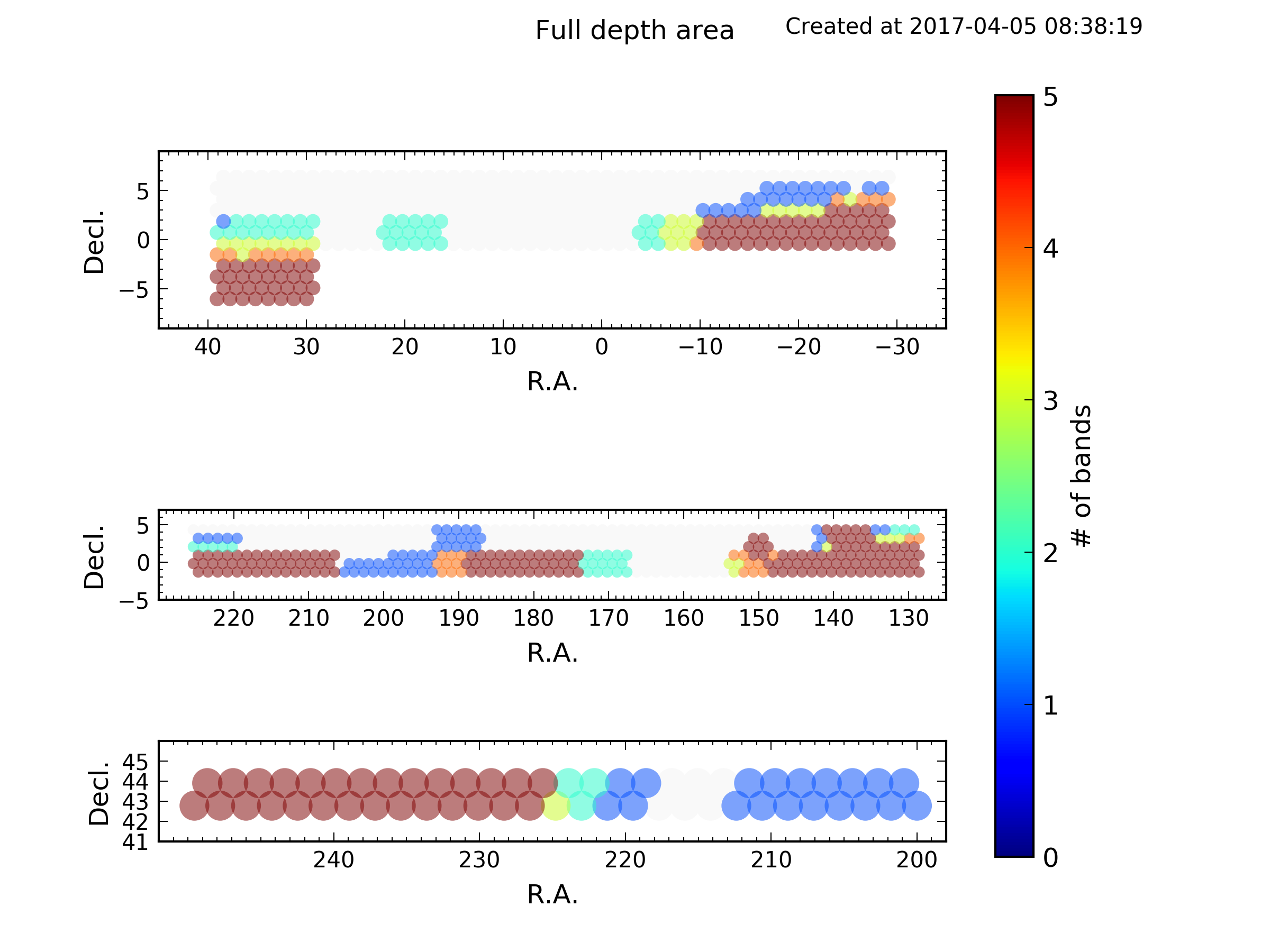 Area with the full-depth data. The colors indicate the number of filters with the full-depth exposures.