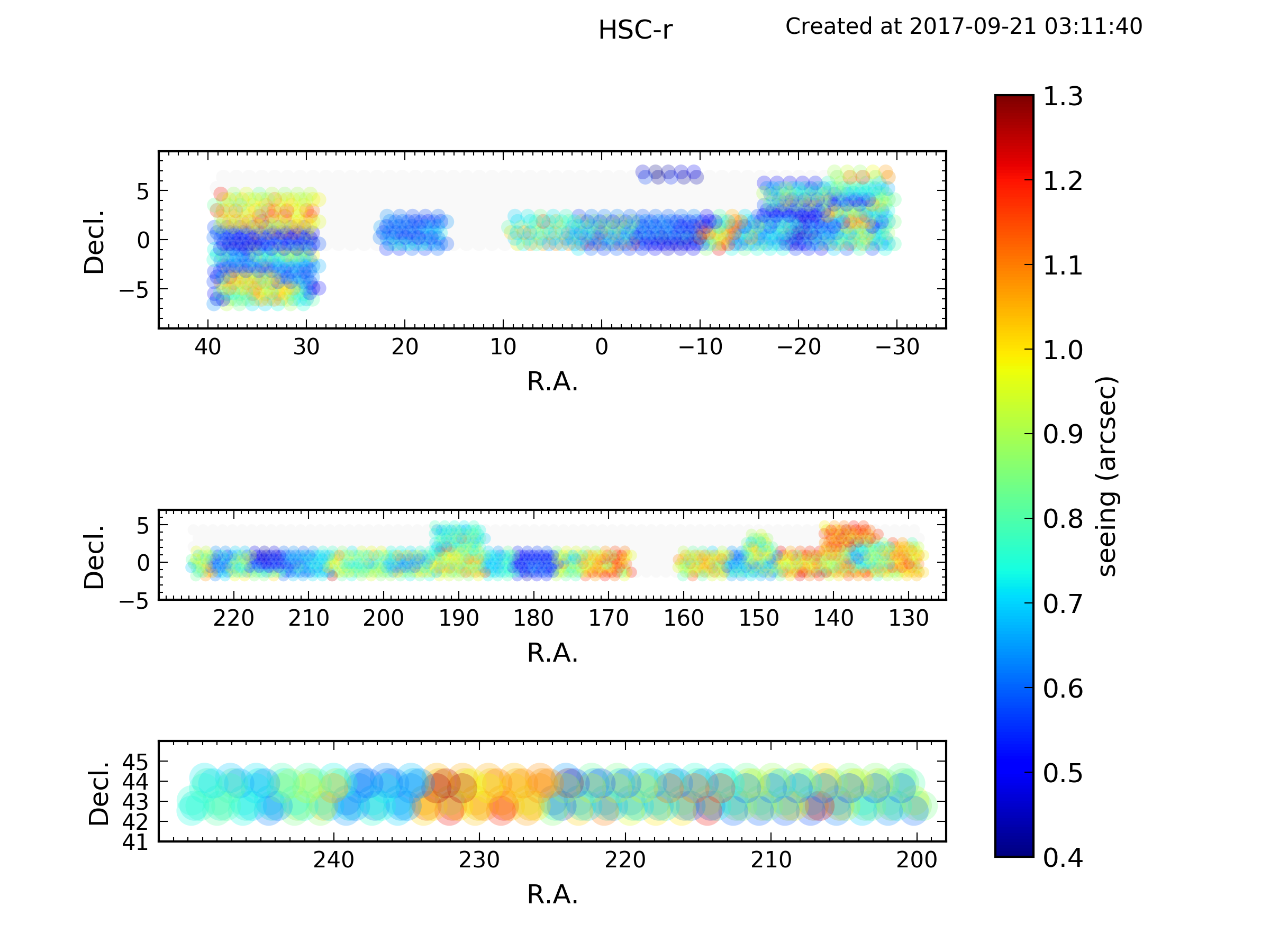 r-band coverage color-coded by seeing